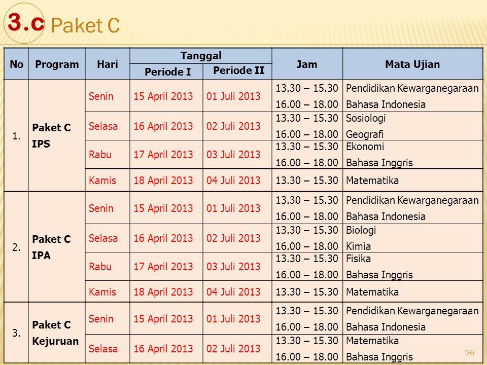 26 NoProgramHari Tanggal JamMata Ujian Periode I Periode II 1. Paket C IPS Senin15 April 201301 Juli 2013 13.30 – 15.30 16.00 – 18.00 Pendidikan Kewar