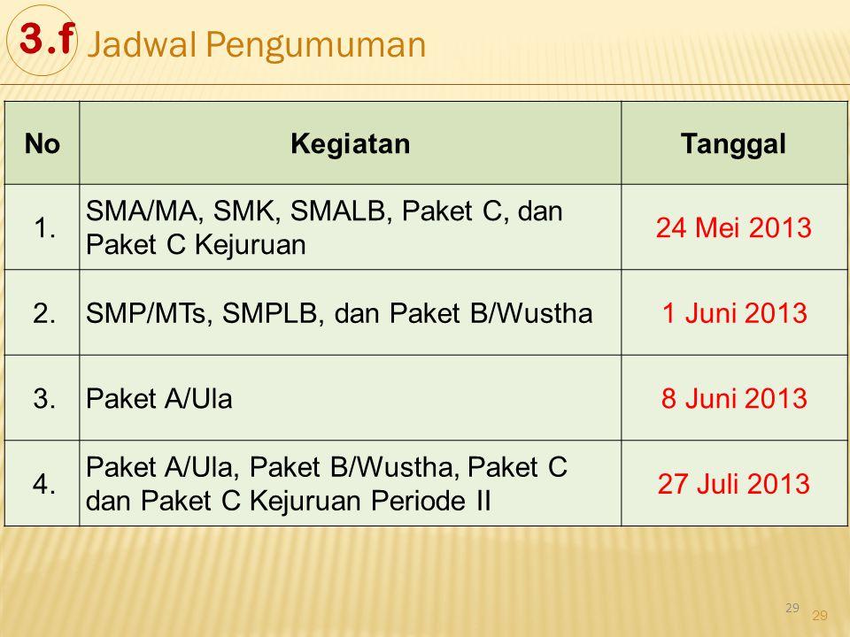 29 NoKegiatanTanggal 1. SMA/MA, SMK, SMALB, Paket C, dan Paket C Kejuruan 24 Mei 2013 2.SMP/MTs, SMPLB, dan Paket B/Wustha1 Juni 2013 3.Paket A/Ula8 J