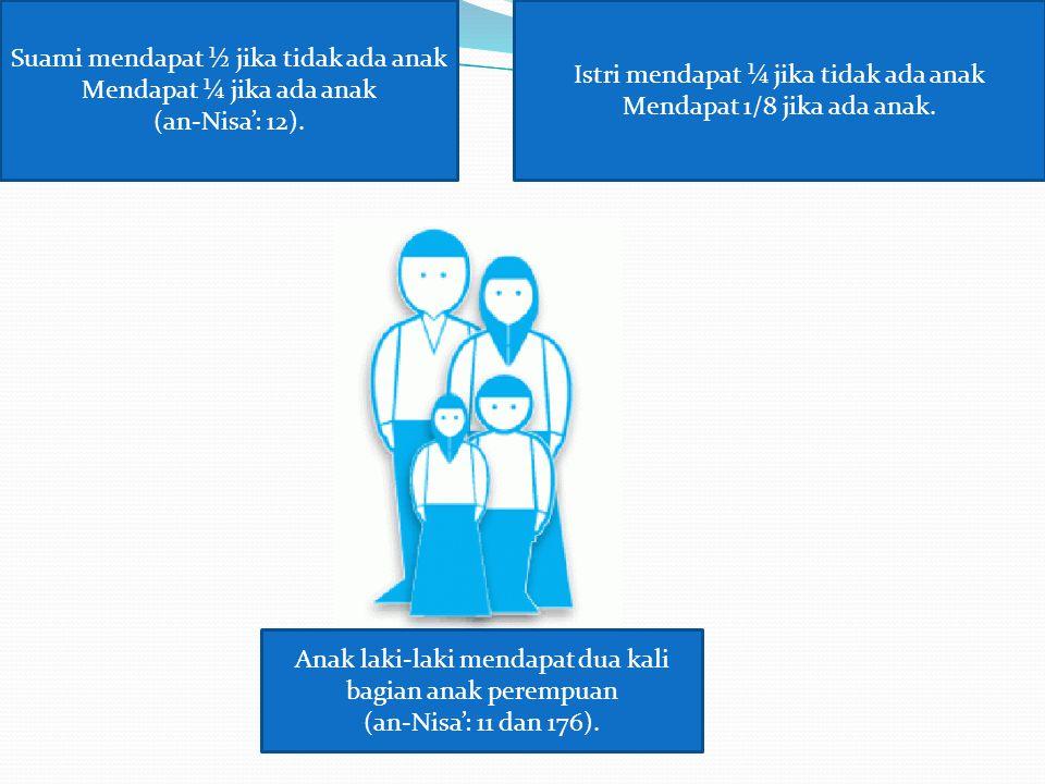 Anak laki-laki mendapat dua kali bagian anak perempuan (an-Nisa': 11 dan 176). Istri mendapat ¼ jika tidak ada anak Mendapat 1/8 jika ada anak. Suami