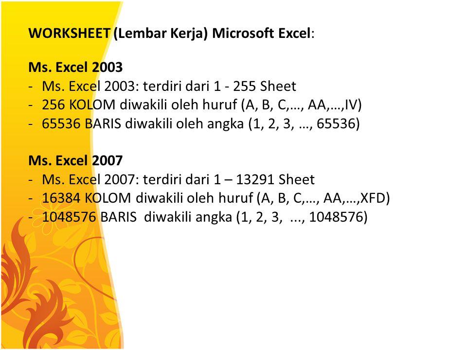 WORKSHEET (Lembar Kerja) Microsoft Excel: Ms. Excel 2003 -Ms. Excel 2003: terdiri dari 1 - 255 Sheet -256 KOLOM diwakili oleh huruf (A, B, C,…, AA,…,I