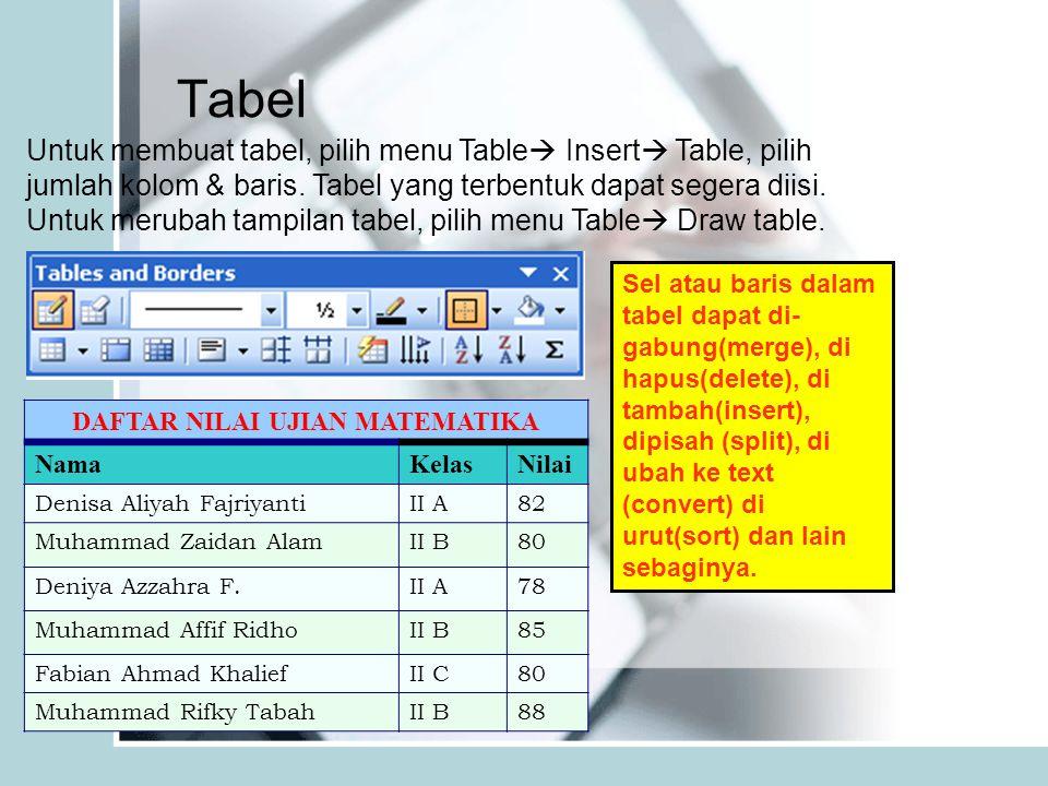 Tabel DAFTAR NILAI UJIAN MATEMATIKA NamaKelasNilai Denisa Aliyah FajriyantiII A82 Muhammad Zaidan AlamII B80 Deniya Azzahra F.II A78 Muhammad Affif Ri