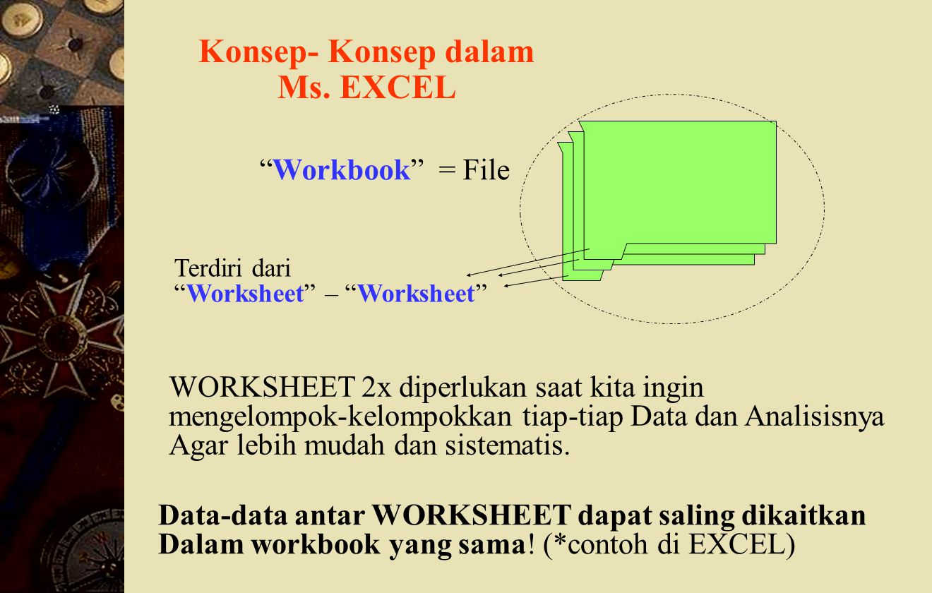Konsep- Konsep dalam Ms.