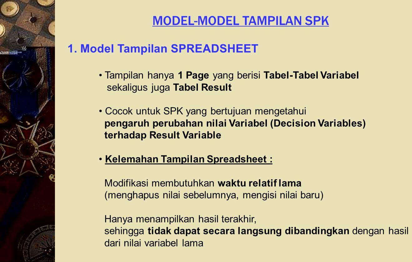 MODEL-MODEL TAMPILAN SPK 1.
