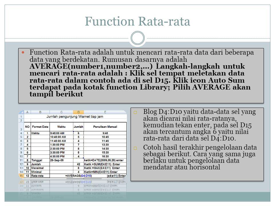 Function Rata-rata Function Rata-rata adalah untuk mencari rata-rata data dari beberapa data yang berdekatan. Rumusan dasarnya adalah AVERAGE(number1,