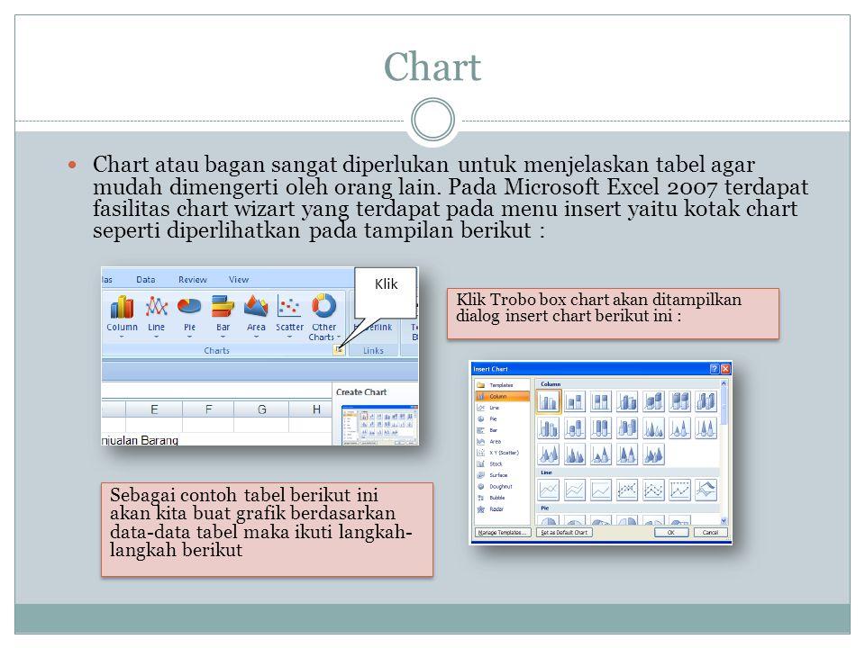 Chart Chart atau bagan sangat diperlukan untuk menjelaskan tabel agar mudah dimengerti oleh orang lain. Pada Microsoft Excel 2007 terdapat fasilitas c