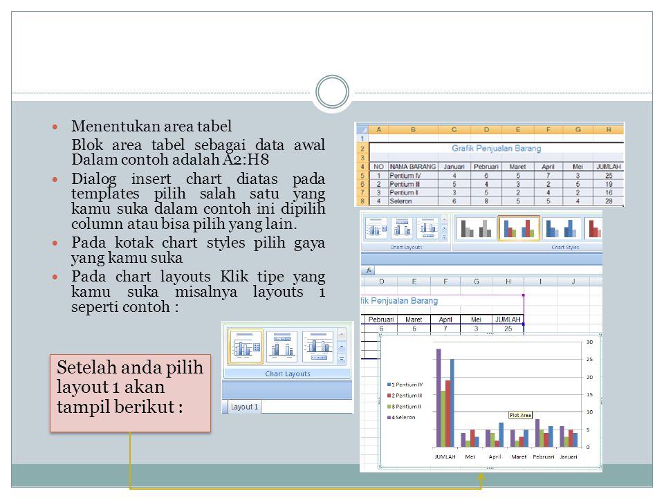 Menentukan area tabel Blok area tabel sebagai data awal Dalam contoh adalah A2:H8 Dialog insert chart diatas pada templates pilih salah satu yang kamu
