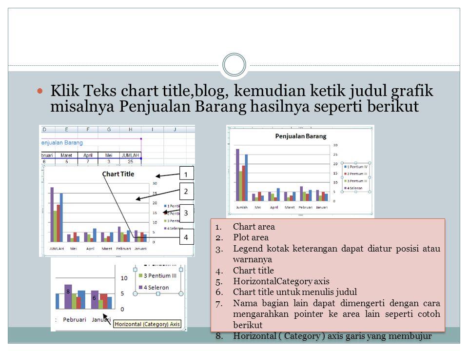 Klik Teks chart title,blog, kemudian ketik judul grafik misalnya Penjualan Barang hasilnya seperti berikut 1.Chart area 2.Plot area 3.Legend kotak ket