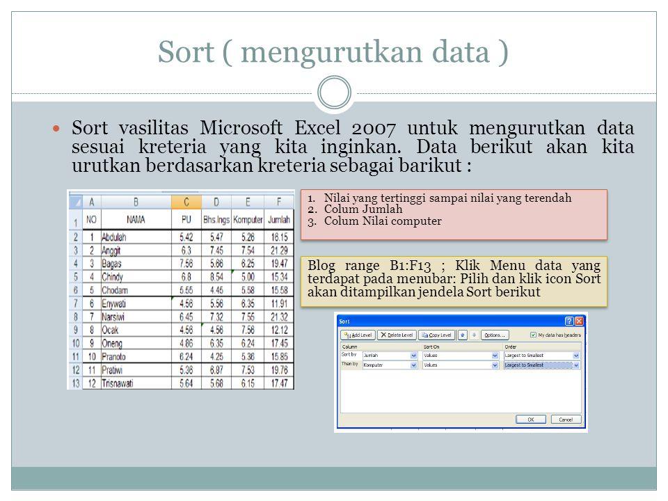 Sort ( mengurutkan data ) Sort vasilitas Microsoft Excel 2007 untuk mengurutkan data sesuai kreteria yang kita inginkan. Data berikut akan kita urutka