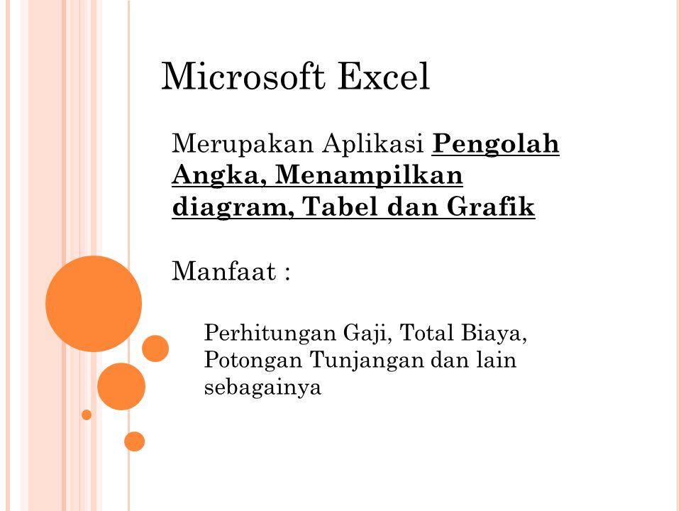 Microsoft Excel Merupakan Aplikasi Pengolah Angka, Menampilkan diagram, Tabel dan Grafik Manfaat : Perhitungan Gaji, Total Biaya, Potongan Tunjangan d