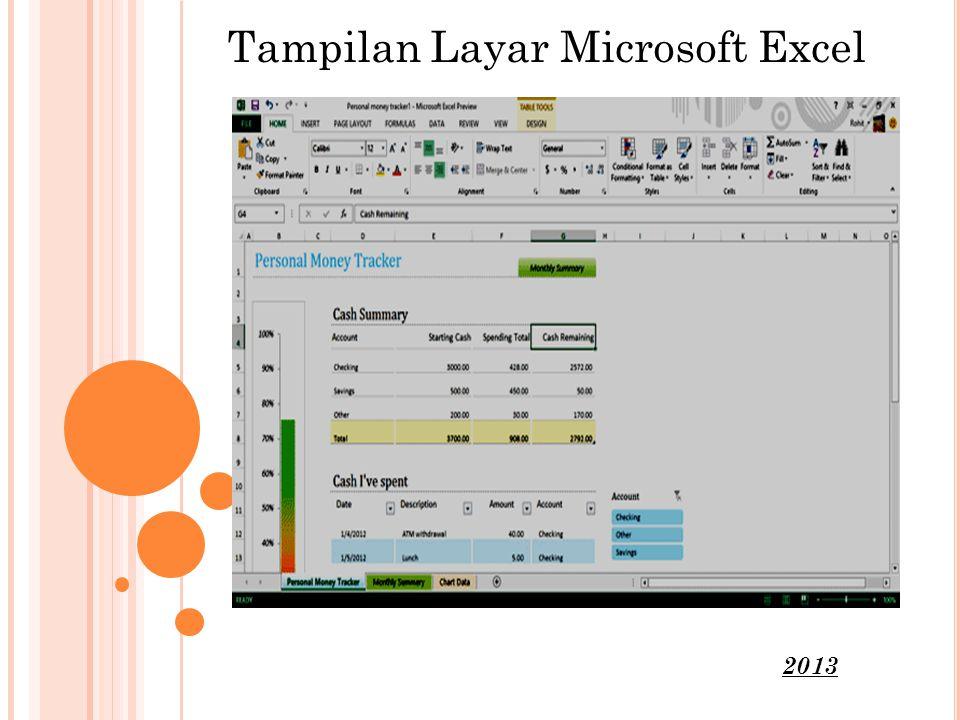 Tampilan Layar Microsoft Excel 2013