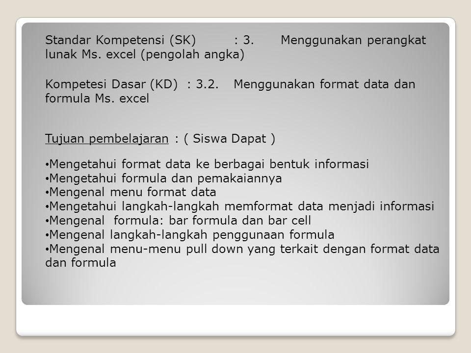 Kompetesi Dasar (KD): 3.2. Menggunakan format data dan formula Ms.