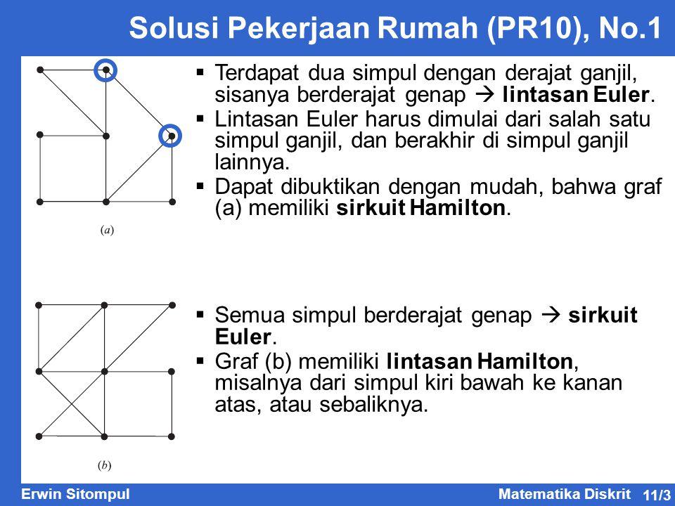 11/4 Erwin SitompulMatematika Diskrit Solusi Pekerjaan Rumah (PR10), No.1  Terdapat lebih dari dua simpul dengan derajat ganjil  graf (c) tidak memiliki lintasan Euler maupun sirkuit Euler.