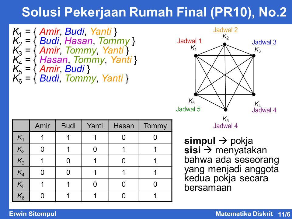 11/6 Erwin SitompulMatematika Diskrit Solusi Pekerjaan Rumah Final (PR10), No.2 K 1 = { Amir, Budi, Yanti } K 2 = { Budi, Hasan, Tommy } K 3 = { Amir,