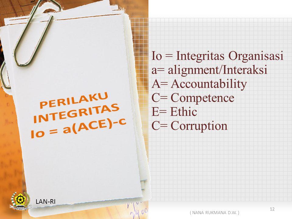 KESESUAIAN ANTARA HATI, UCAPAN DAN TINDAKAN. INTEGRITAS: Kemampuan Untuk Senantiasa Memegang Teguh Prinsip-prinsip Moral Secara Konsisten. LAN-RI Lnjt