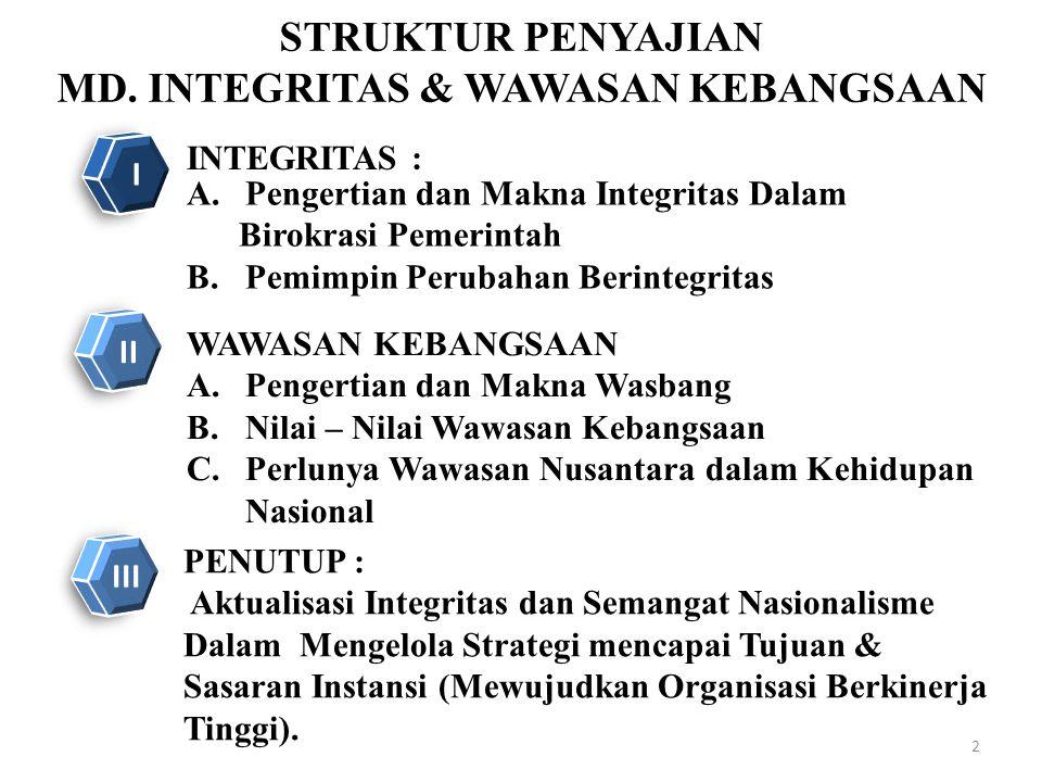 Io = Integritas Organisasi a= alignment/Interaksi A= Accountability C= Competence E= Ethic C= Corruption LAN-RI 12 ( NANA RUKMANA D.W.
