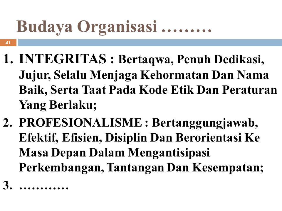BUDAYA ORGANISASI DAN GOOD GOVERNANCE 1. Integritas 2. Profesionalisme 3. Kepuasan Pelanggan 4. Keteladanan 5. Penghargaan pada SDM. BUDAYA ORGANISASI