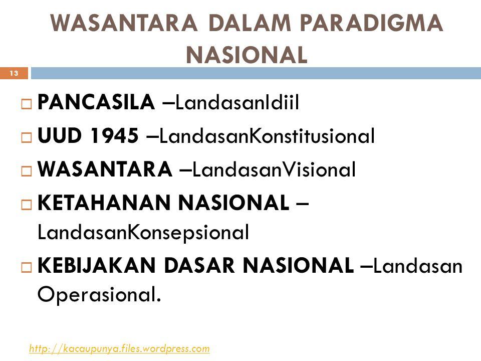 WASANTARA DALAM PARADIGMA NASIONAL  PANCASILA –LandasanIdiil  UUD 1945 –LandasanKonstitusional  WASANTARA –LandasanVisional  KETAHANAN NASIONAL – LandasanKonsepsional  KEBIJAKAN DASAR NASIONAL –Landasan Operasional.