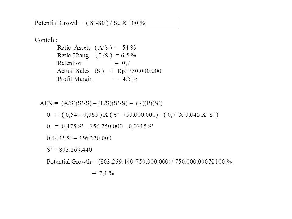 Potential Growth = ( S'-S0 ) / S0 X 100 % Contoh : Ratio Assets ( A/S ) =54 % Ratio Utang ( L/S ) = 6.5 % Retention = 0,7 Actual Sales (S ) = Rp. 750.