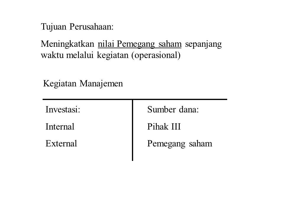Tujuan Perusahaan: Meningkatkan nilai Pemegang saham sepanjang waktu melalui kegiatan (operasional) Kegiatan Manajemen Investasi: Internal External Su