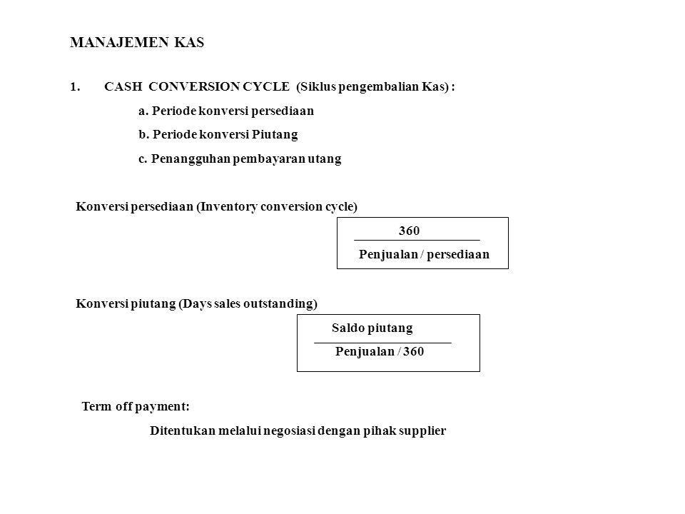 MANAJEMEN KAS 1.CASH CONVERSION CYCLE (Siklus pengembalian Kas) : a. Periode konversi persediaan b. Periode konversi Piutang c. Penangguhan pembayaran