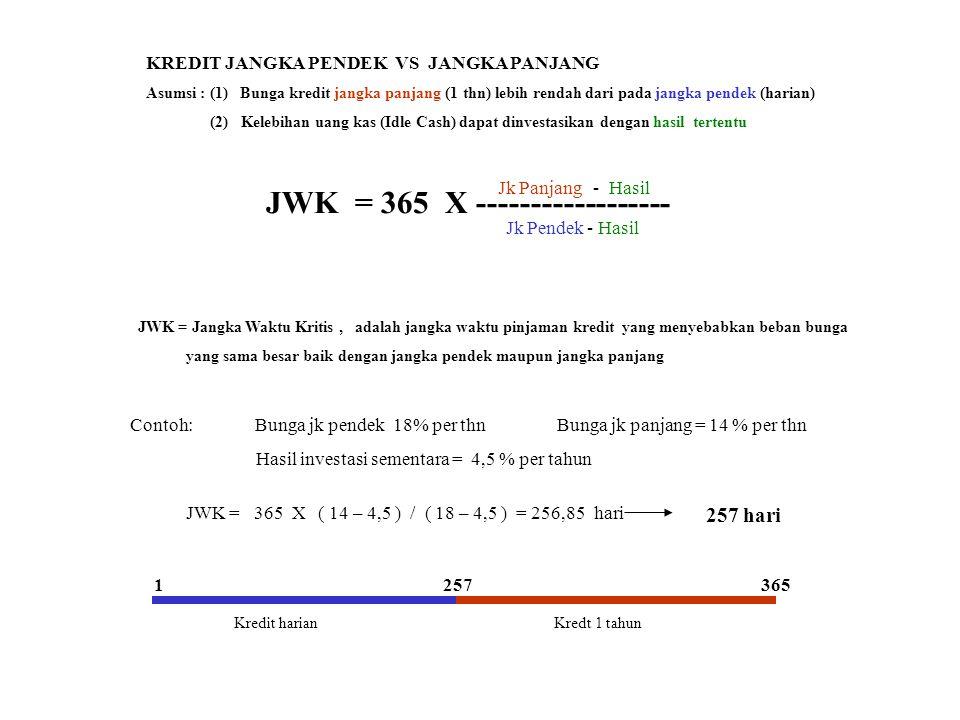 KREDIT JANGKA PENDEK VS JANGKA PANJANG Asumsi : (1) Bunga kredit jangka panjang (1 thn) lebih rendah dari pada jangka pendek (harian) (2) Kelebihan ua