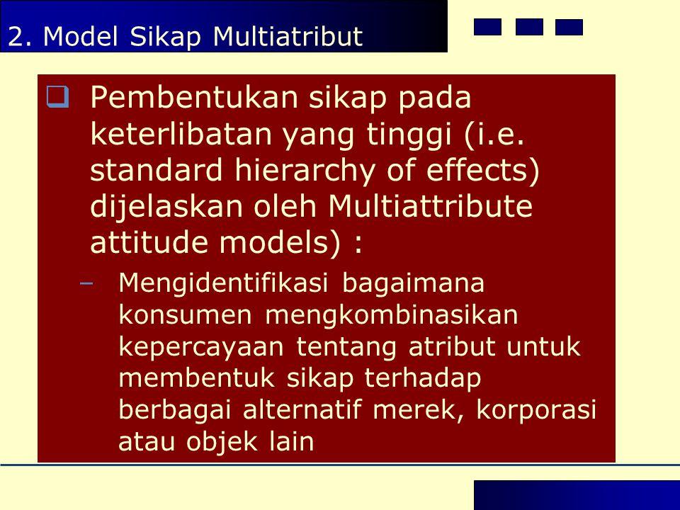  Pembentukan sikap pada keterlibatan yang tinggi (i.e.