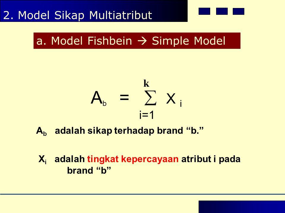 k A b =  X i i=1 A b adalah sikap terhadap brand b. X i adalah tingkat kepercayaan atribut i pada brand b 2.