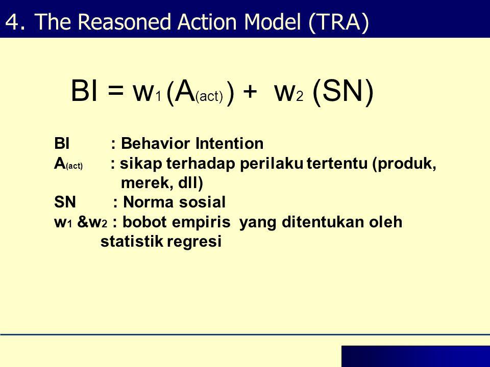 BI = w 1 ( A (act) ) + w 2 (SN) BI : Behavior Intention A (act) : sikap terhadap perilaku tertentu (produk, merek, dll) SN : Norma sosial w 1 &w 2 : bobot empiris yang ditentukan oleh statistik regresi 4.