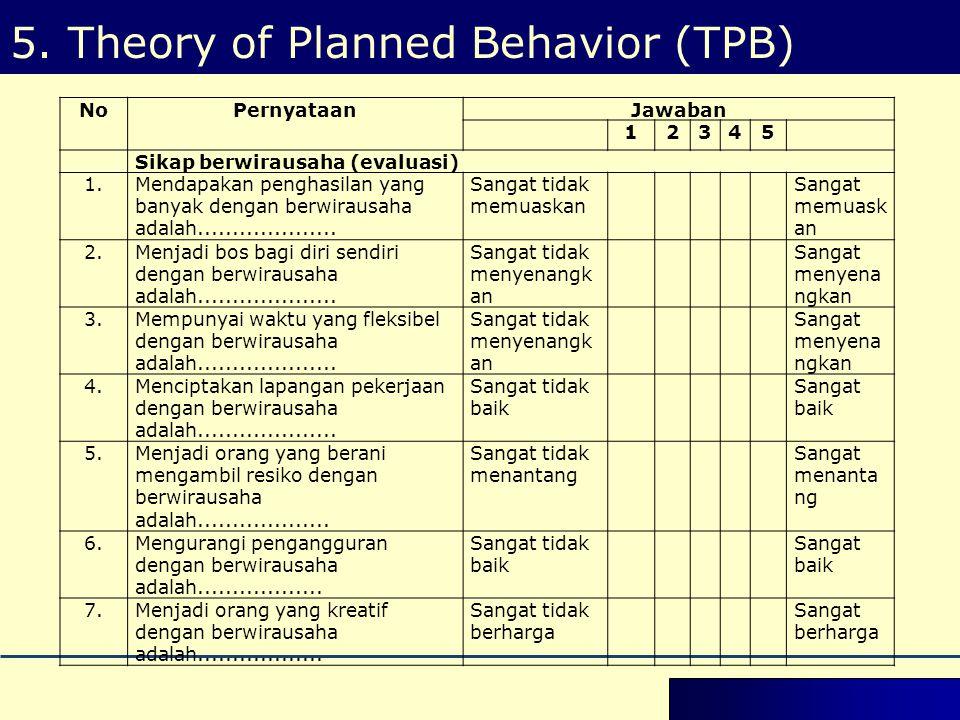 5. Theory of Planned Behavior (TPB) NoPernyataanJawaban 12345 Sikap berwirausaha (evaluasi) 1.Mendapakan penghasilan yang banyak dengan berwirausaha a