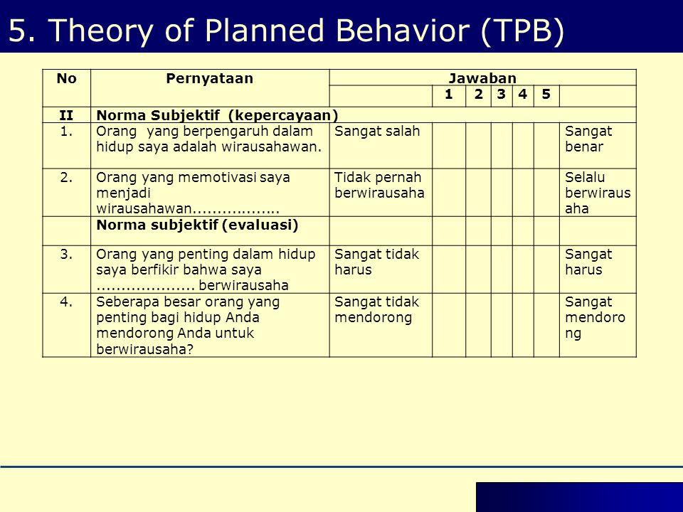 5. Theory of Planned Behavior (TPB) NoPernyataanJawaban 12345 IINorma Subjektif (kepercayaan) 1.Orang yang berpengaruh dalam hidup saya adalah wirausa