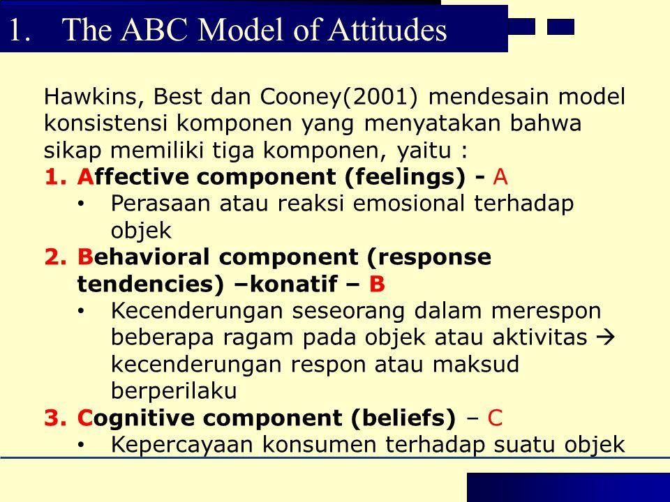 Overall attitude 1.The ABC Model of Attitudes Hawkins, Best dan Cooney(2001) mendesain model konsistensi komponen yang menyatakan bahwa sikap memiliki tiga komponen, yaitu : 1.Affective component (feelings) - A Perasaan atau reaksi emosional terhadap objek 2.Behavioral component (response tendencies) –konatif – B Kecenderungan seseorang dalam merespon beberapa ragam pada objek atau aktivitas  kecenderungan respon atau maksud berperilaku 3.Cognitive component (beliefs) – C Kepercayaan konsumen terhadap suatu objek