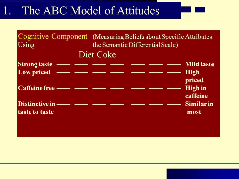 Diet Coke 1 2 3 4 5 6 7 Low price—————I——X———————High price Sweet taste———I————————X— ——Bitter taste High status—————I————X————Low status Low calories—IX————————————High calories 2.