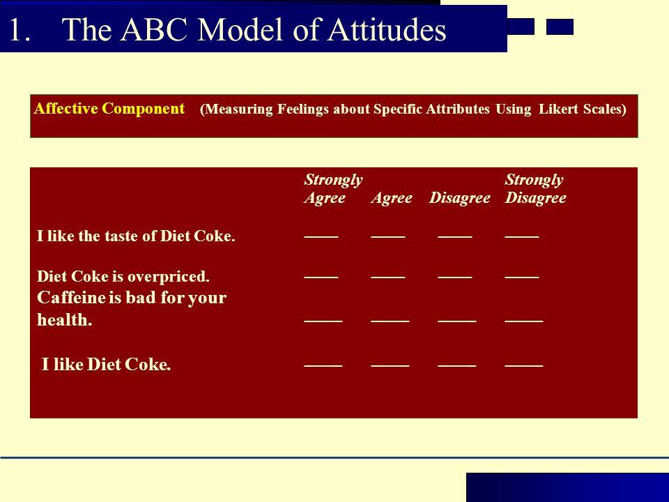 Sikap terhadap perilaku n A (act) =  b i e i i=1 A (act) : sikap terhadap perilaku tertentu (produk, merek, dll) b i : tingkat kepercayaan bahwa suatu perilaku akan menyebabkan hasil tertentu e i : evaluasi terhadap hasil yang diperoleh n : jumlah hasil dimana b i dan e i dihitung 3.