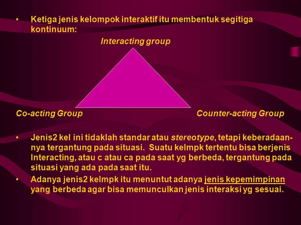 Ketiga jenis kelompok interaktif itu membentuk segitiga kontinuum: Interacting group Co-acting Group Counter-acting Group Jenis2 kel ini tidaklah standar atau stereotype, tetapi keberadaan- nya tergantung pada situasi.