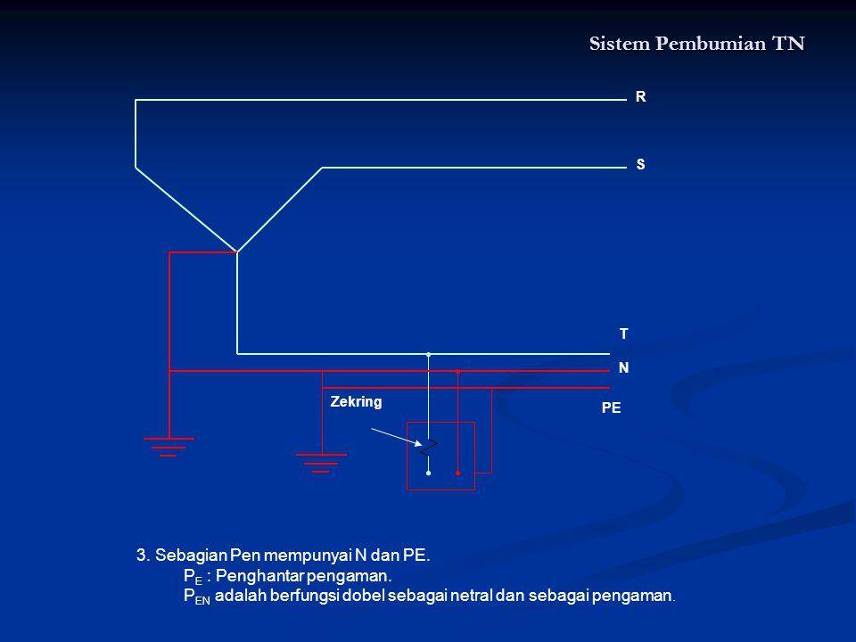 Sistem Pembumian TN R S T N Zekring PE 3. Sebagian Pen mempunyai N dan PE. P E : Penghantar pengaman. P EN adalah berfungsi dobel sebagai netral dan s