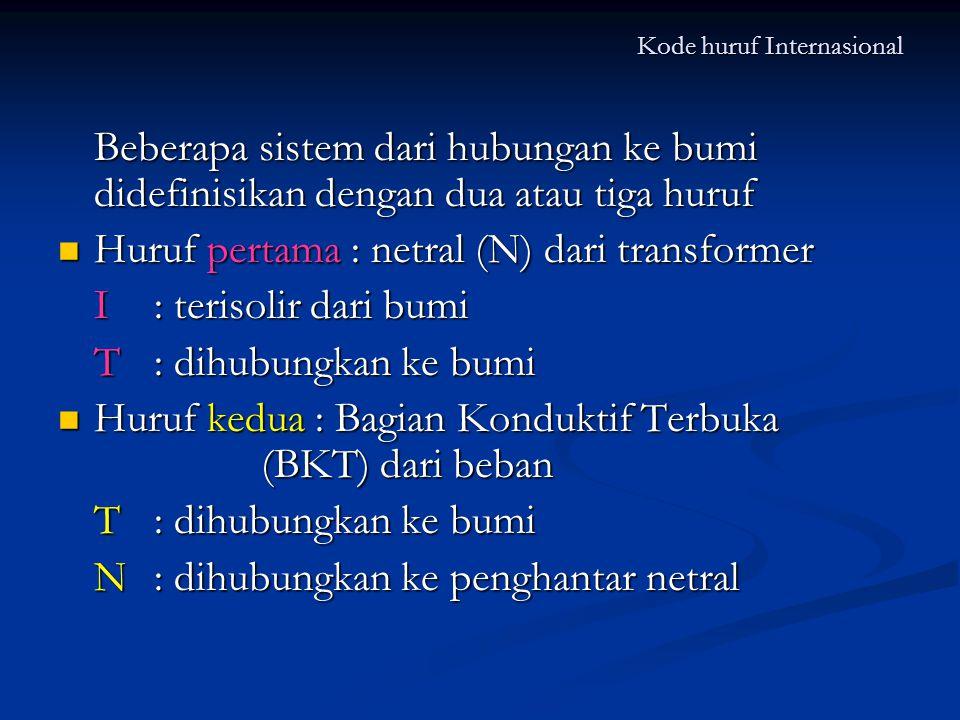Kode huruf Internasional Beberapa sistem dari hubungan ke bumi didefinisikan dengan dua atau tiga huruf Huruf pertama : netral (N) dari transformer Hu