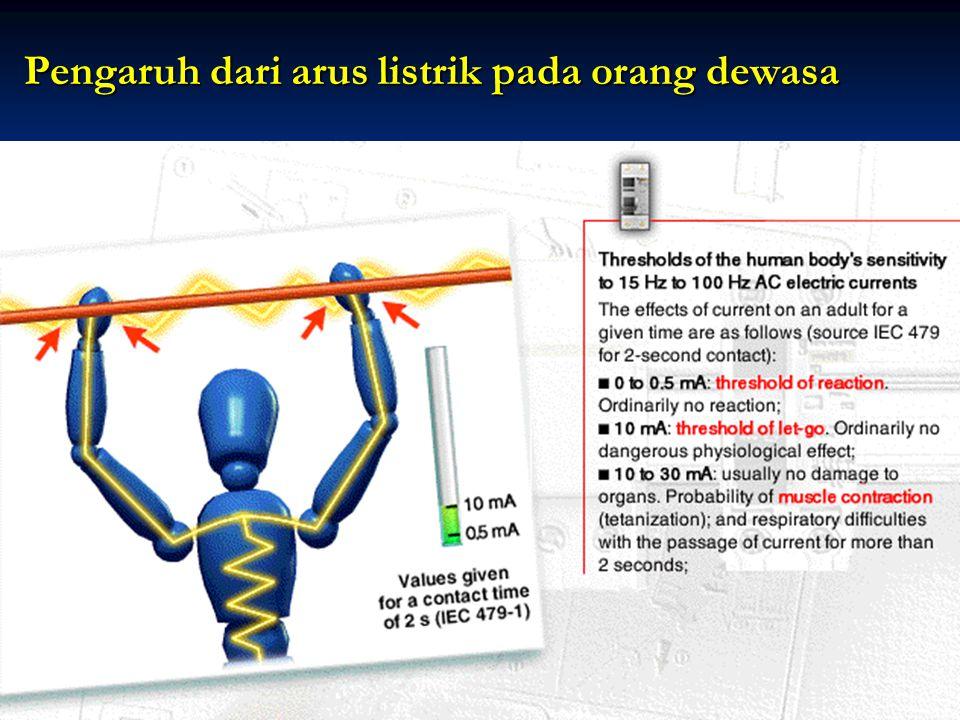Pengaruh dari arus listrik pada orang dewasa