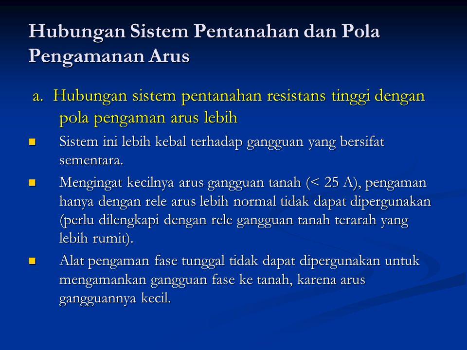 Hubungan Sistem Pentanahan dan Pola Pengamanan Arus a. Hubungan sistem pentanahan resistans tinggi dengan pola pengaman arus lebih a. Hubungan sistem
