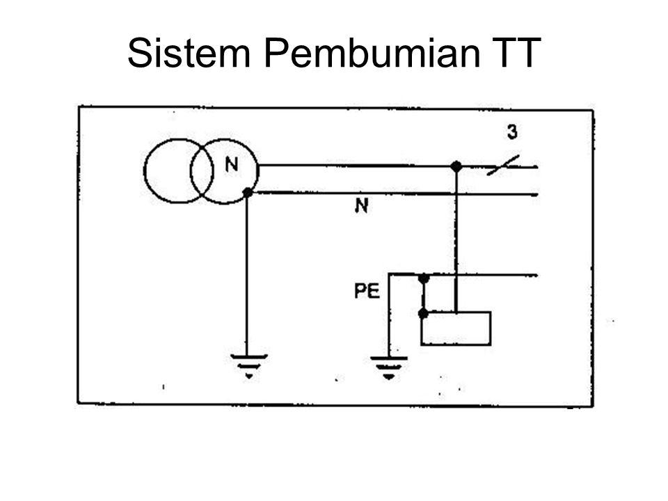 Sistem Pembumian TT
