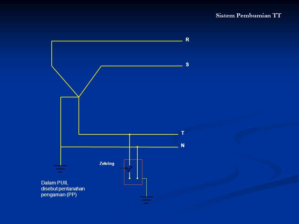 R S T N Zekring Dalam PUIL disebut pentanahan pengaman (PP)