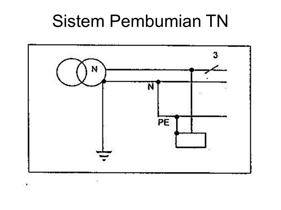 Sistem Pembumian TN