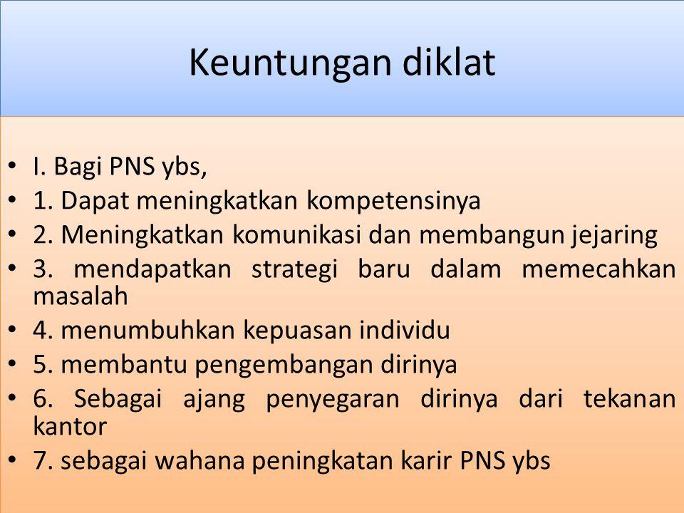 Keuntungan diklat I. Bagi PNS ybs, 1. Dapat meningkatkan kompetensinya 2.