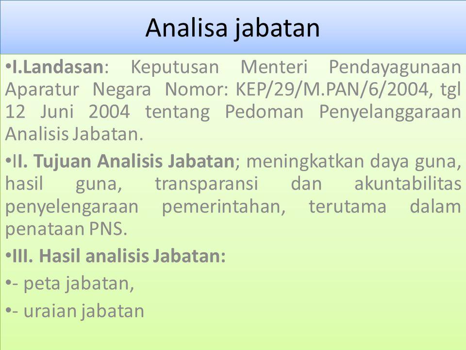Analisa jabatan I.Landasan: Keputusan Menteri Pendayagunaan Aparatur Negara Nomor: KEP/29/M.PAN/6/2004, tgl 12 Juni 2004 tentang Pedoman Penyelanggaraan Analisis Jabatan.