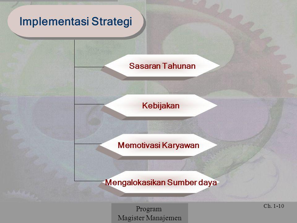 © 2001 Prentice Hall Ch. 1-10 Implementasi Strategi Memotivasi Karyawan Kebijakan Sasaran Tahunan Mengalokasikan Sumber daya Program Magister Manajeme