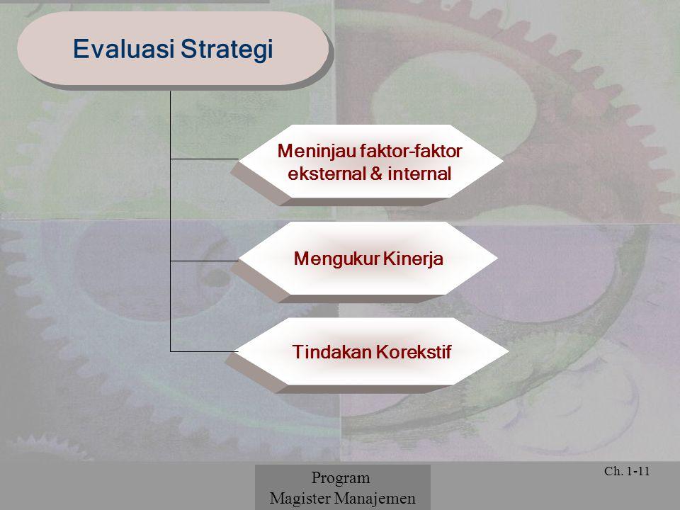 © 2001 Prentice Hall Ch. 1-11 Evaluasi Strategi Tindakan Korekstif Mengukur Kinerja Meninjau faktor-faktor eksternal & internal Program Magister Manaj