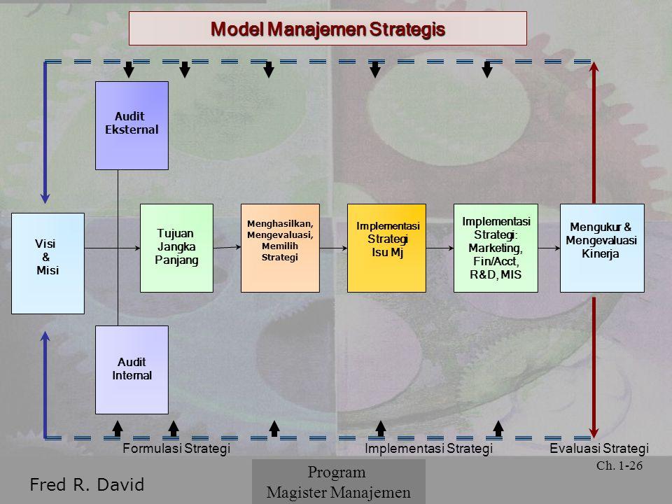 © 2001 Prentice Hall Ch. 1-26 Model Manajemen Strategis Visi & Misi Audit Eksternal Audit Internal Tujuan Jangka Panjang Menghasilkan, Mengevaluasi, M