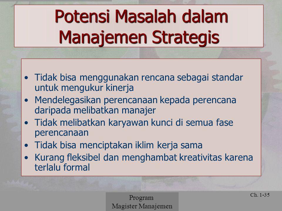 © 2001 Prentice Hall Ch. 1-35 Tidak bisa menggunakan rencana sebagai standar untuk mengukur kinerja Mendelegasikan perencanaan kepada perencana daripa