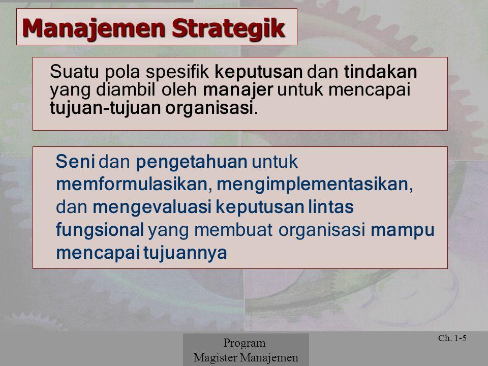 © 2001 Prentice Hall Ch. 1-5 Manajemen Strategik S eni dan pengetahuan untuk memformulasikan, mengimplementasikan, dan mengevaluasi keputusan lintas f