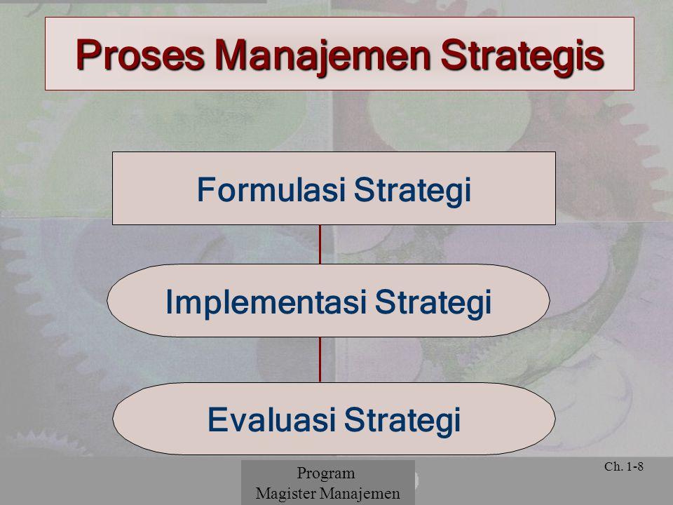 © 2001 Prentice Hall Ch. 1-8 Proses Manajemen Strategis Formulasi Strategi Implementasi Strategi Evaluasi Strategi Program Magister Manajemen