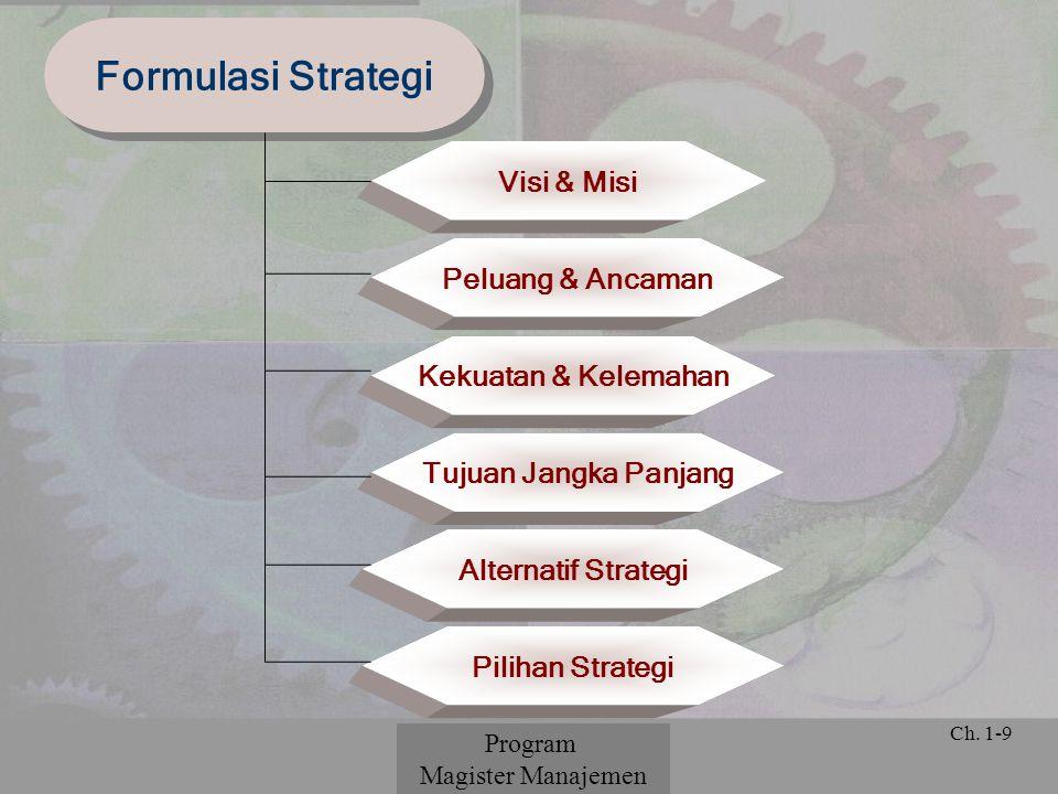 © 2001 Prentice Hall Ch. 1-9 Formulasi Strategi Visi & Misi Alternatif Strategi Tujuan Jangka Panjang Kekuatan & Kelemahan Peluang & Ancaman Pilihan S